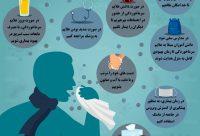 ۸ گام برای پیشگیری از آنفلوآنزا